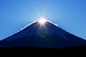 ダイヤモンド富士観賞会のご案内